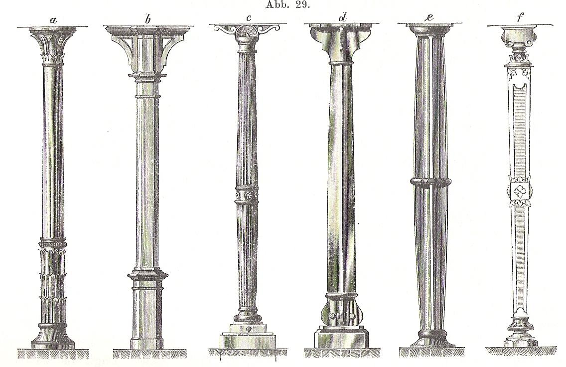 Historische säulen quelle aus brückenbau landsberg 1904