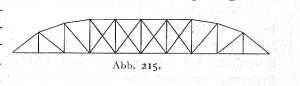 Weiterentwickelter Schwedlerträger aus Schaper, Eiserne Brücken, 1904